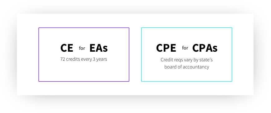 CE and CPE Credits table