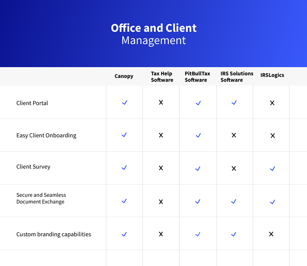 Office and Client