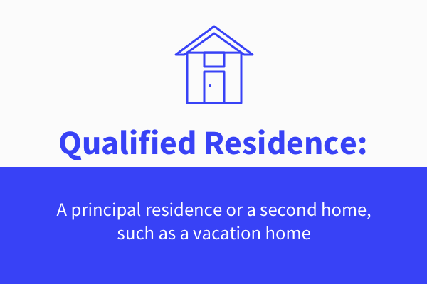 qualified residence
